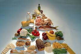 Qué Dieta Hacer Después de Navidad